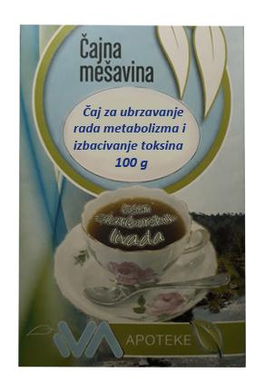 Čaj za ubrzavanje rada Metabolizma i izbacivanje Toksina